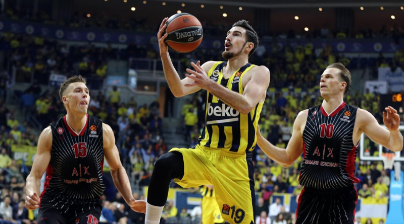 competition basketball euroligue nba